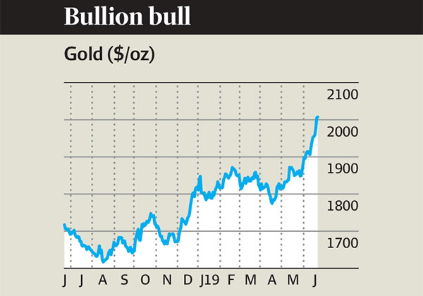 Gold price spike - AFR Weekend